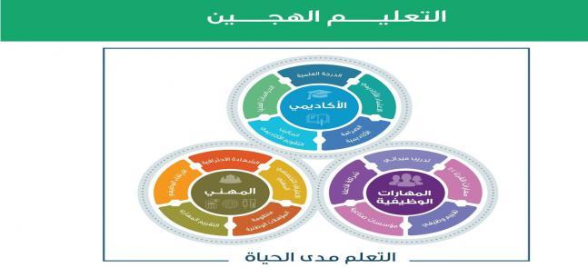 ورشة العمل الخاصة بالتعلم الهجين بكلية الحقوق  يوم الأثنين الموافق 12 أكتوبر 2020م