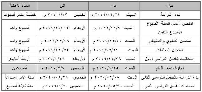 إعلان الجدول الزمني للعام الجامعي 2019/2020