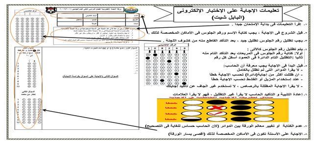 وحدة القياس والتقويم : تعليمات إجابة الإختبارات الإلكترونية (البابل شيت)