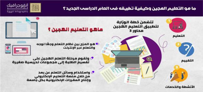 إعلان هام للسادة اعضاء هيئة التدريس والهيئة المعاونة بكلية الحقوق -جامعة مدينة السادات