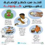 الإجراءات الوقائية لمواجهة فيروس كورونا المستجد