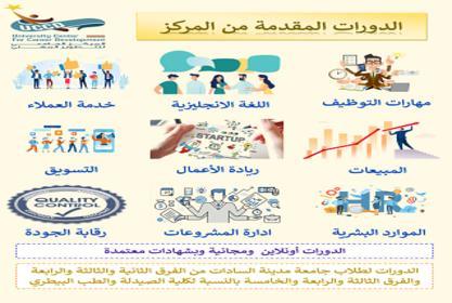 مركز التطوير المهني بجامعة مدينة السادات يعلن عن دورات لـ (طلاب الفرقة الثانية والثالثة والرابعة)